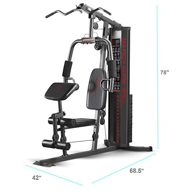 Home Gym Setup: A Buyer's Guide