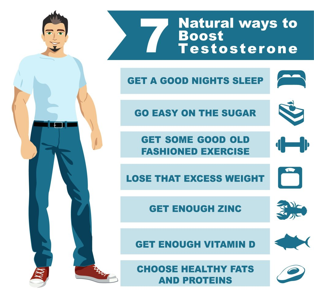 Natural Way to Boost Testosterone