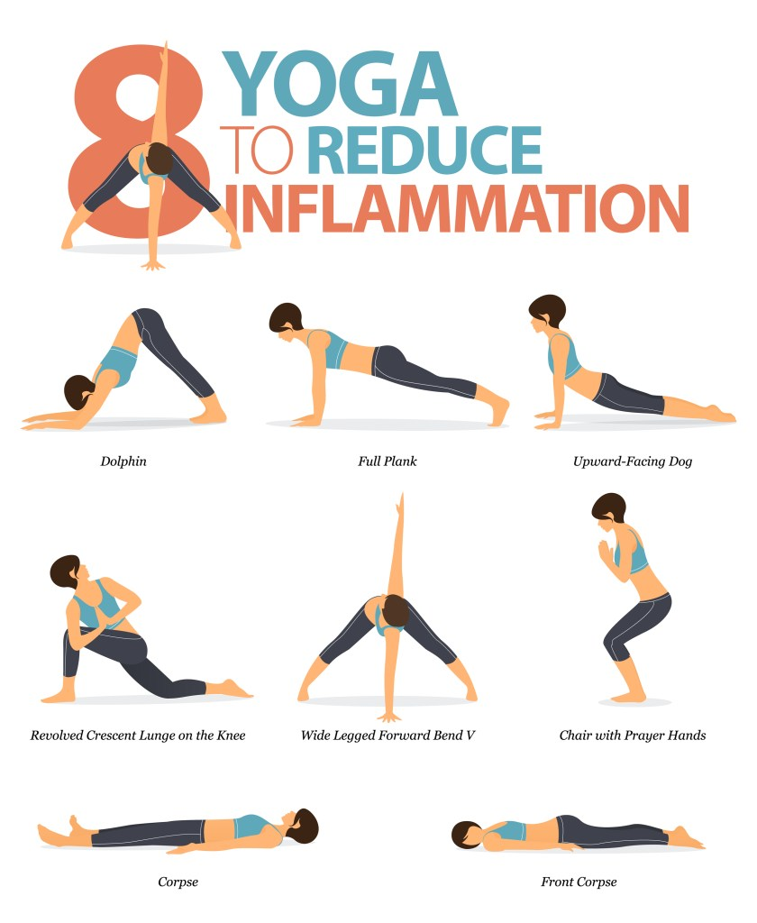 Reduce Inflammation Cool Down