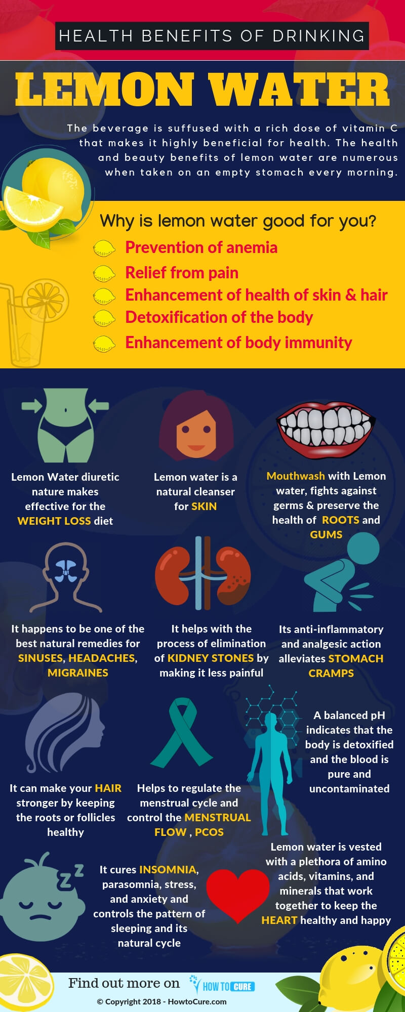 lemon water for health infographics