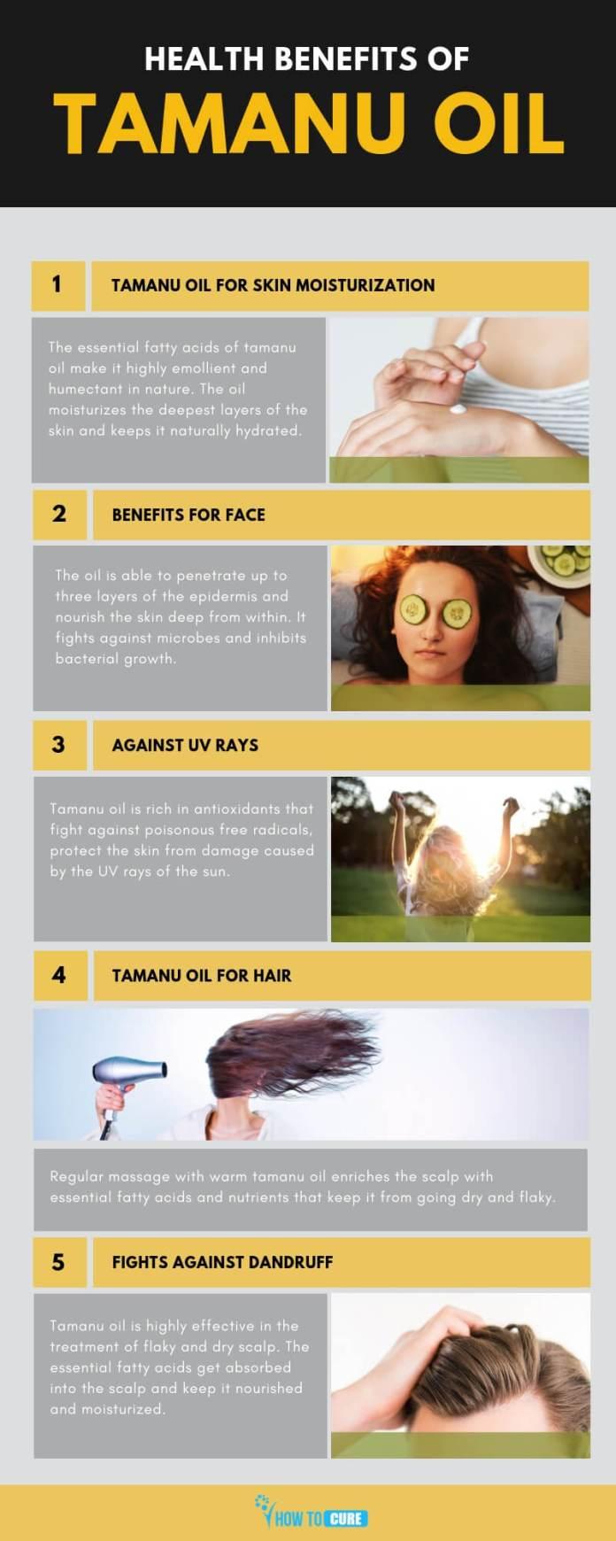 tamanu oil - infographic