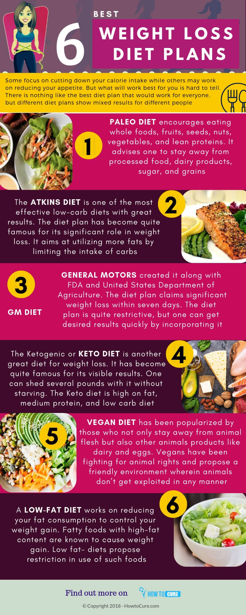 weight loss diet plans-infographic
