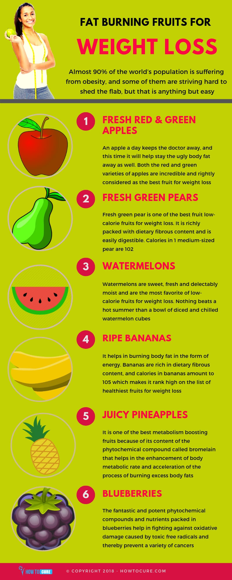 fat burning fruits to supercharge your weight loss