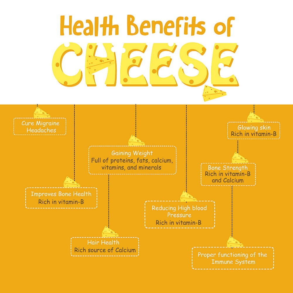 cheese benefits