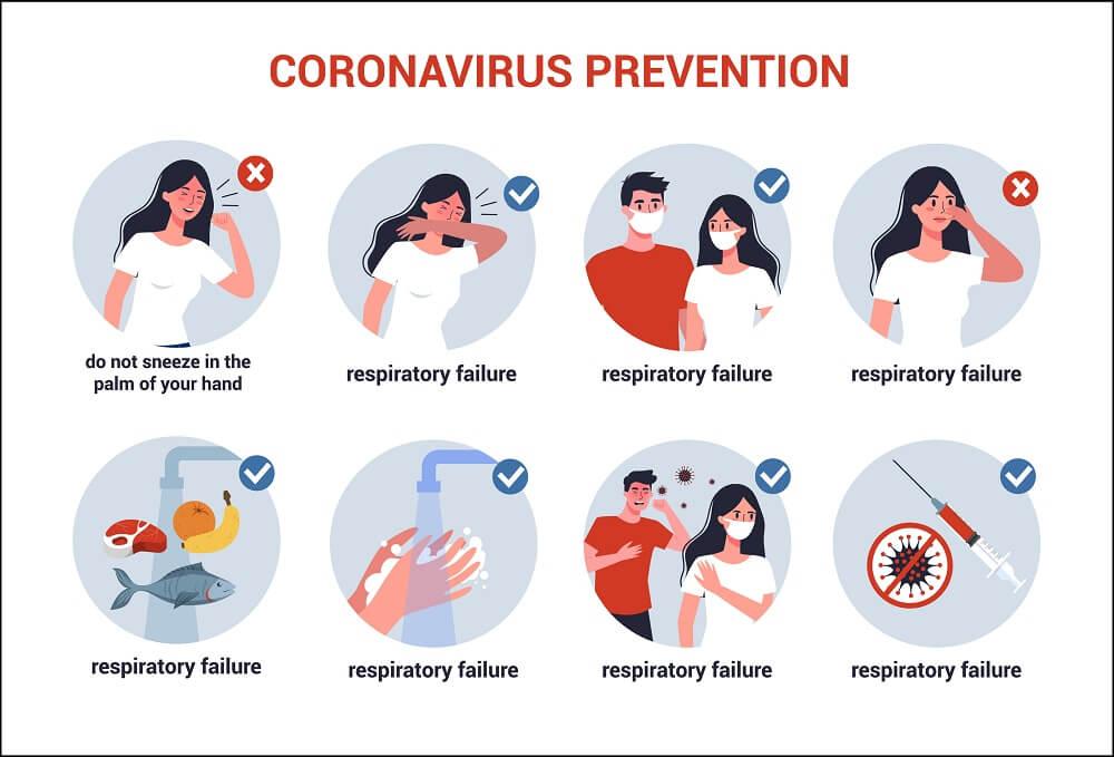 covid-19 prevention