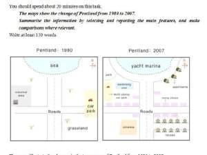 ielts essay map pentland
