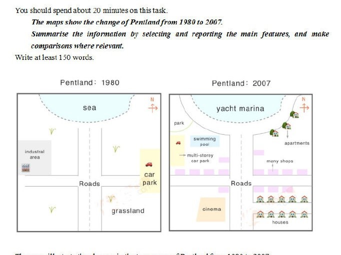 IELTS Essay: Map of Pentland