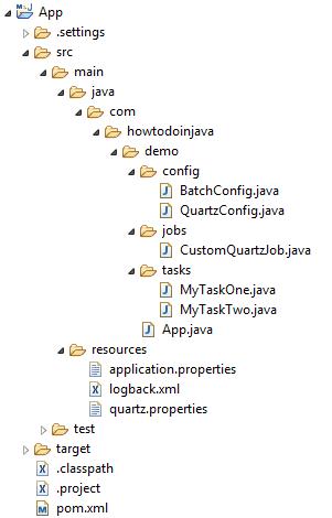 Spring Batch Quartz Java Config Example