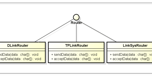 Existing routers in application