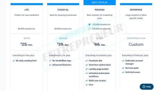 SendinBlue Review - Pricing