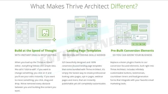 Thrive Architect Features