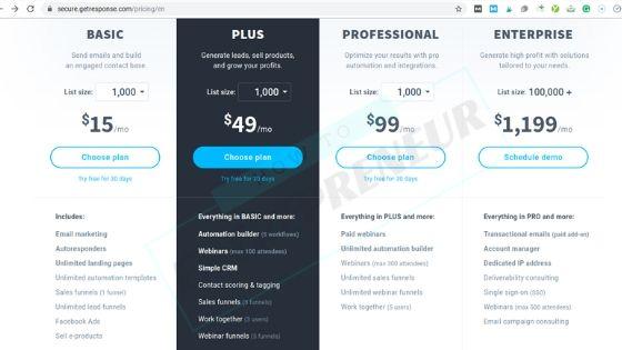 GetResponse vs. Convertkit - Getresponse Pricing