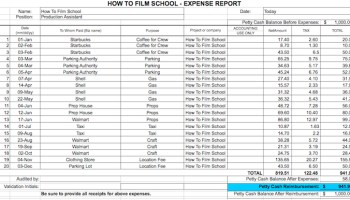 Dealing with petty cash and expenses howtofilmschool free expense report pronofoot35fo Image collections