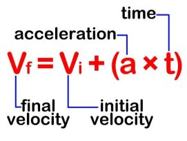 How to find final velocity