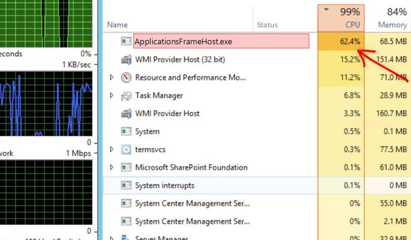 ApplicationsFrameHost.exe Windows Process
