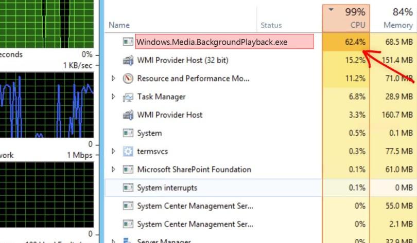 Windows.Media.BackgroundPlayback.exe Windows Process