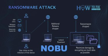 🔥 NOBU VIRUS (.nobu FILE) RANSOMWARE — FIX & DECRYPT DATA