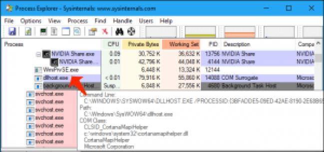 dllhost.exe-プロセスエクスプローラー