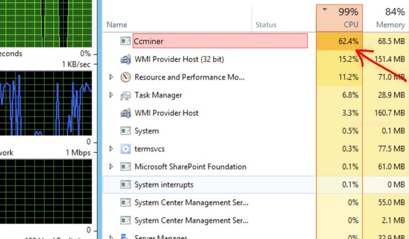 Ccminer Windows Process