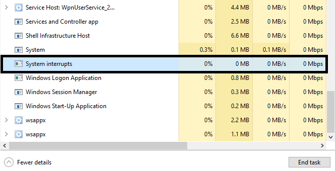 System interrupts process in Task Manager