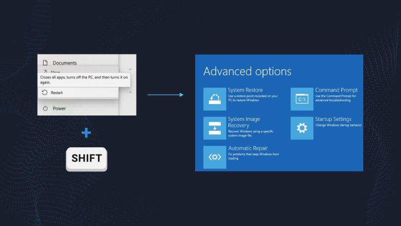 Enter the troubleshooting mode in Windows 10