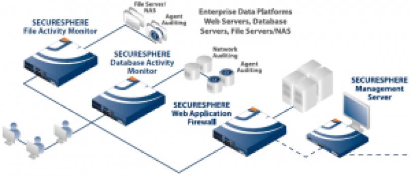 defender base de datos - monitoreo-actividad-base-de-datos