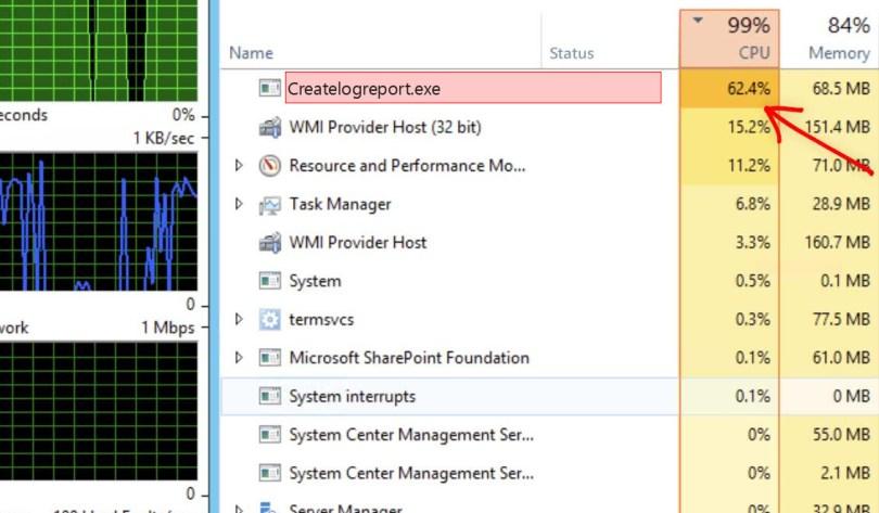 Createlogreport.exe Windows Process