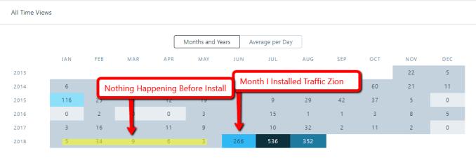 traffic_zion_install