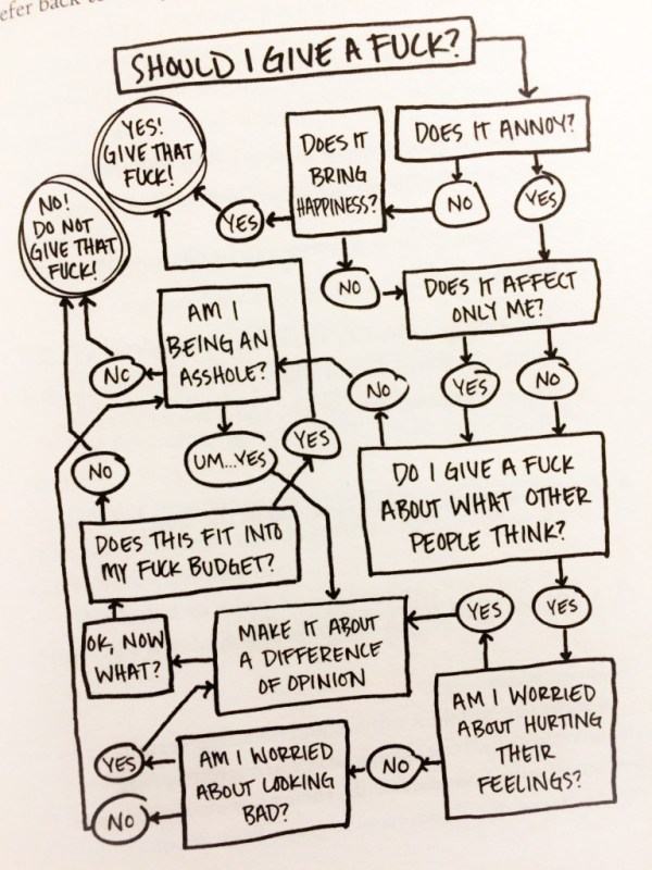 """Happy life -- """"The Life-Changing Magic of Not Giving a Fuck"""" flowchart"""