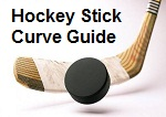 Hockey Stick Curve Guide