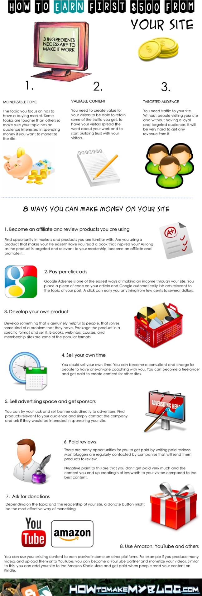 Make money infographic