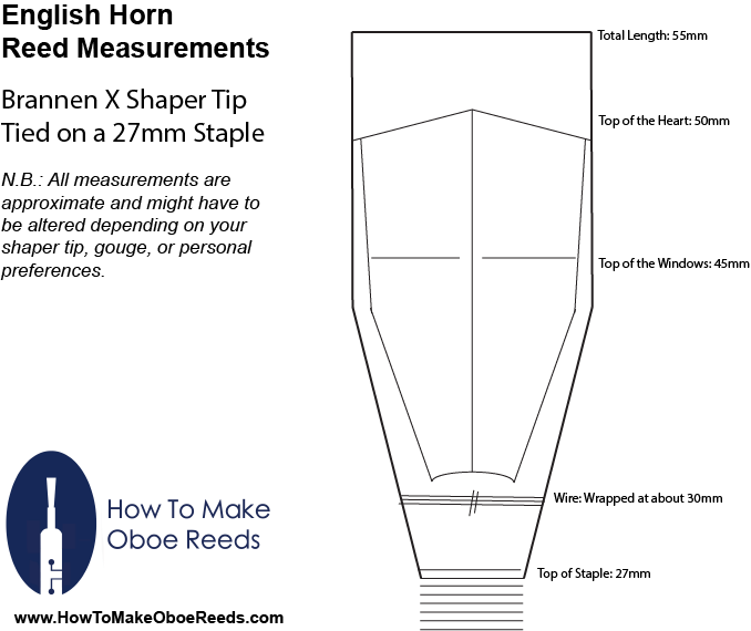 Diagram of English horn reed measurements