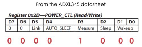 adxl345 power register - enabling measuring mode