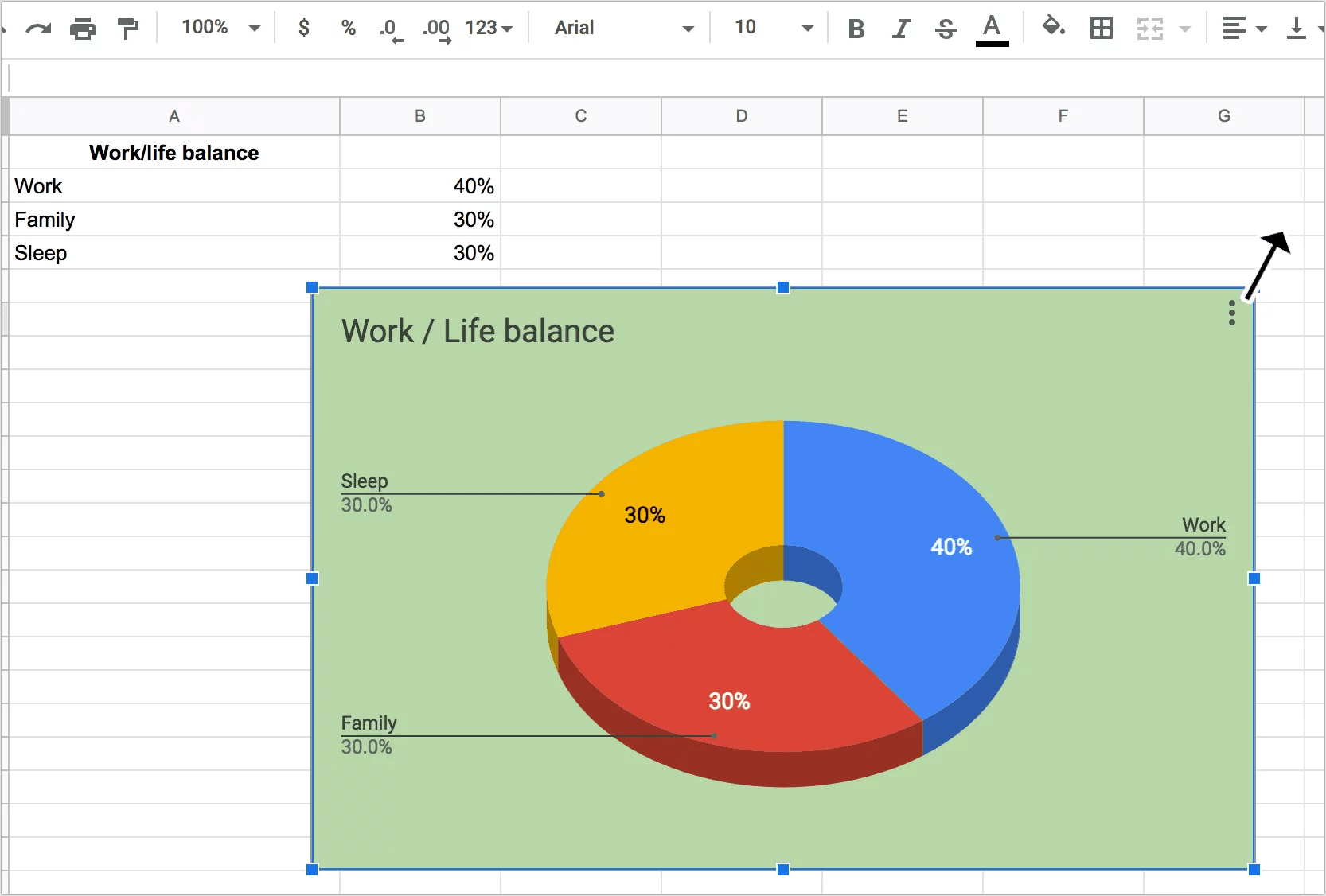 How To Make A Pie Chart In Sheets
