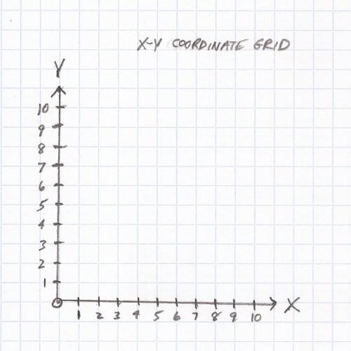 X-Y Coordinate Grid