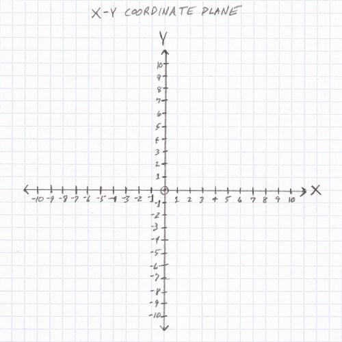 X-Y Coordinate Plane