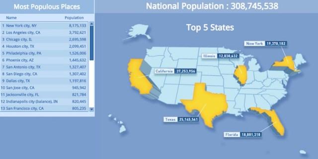 nationalpopulation