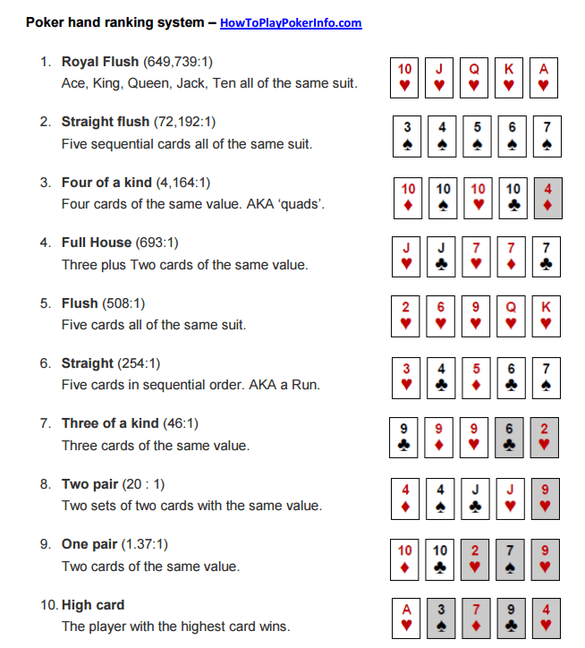 It's just an image of Luscious Printable Texas Holdem Rules