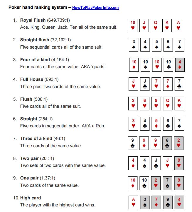 Telecharger appli pmu poker