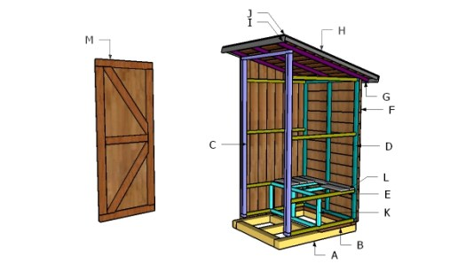 Building a simple ouhouse