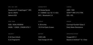 OnePlus 6 Specification