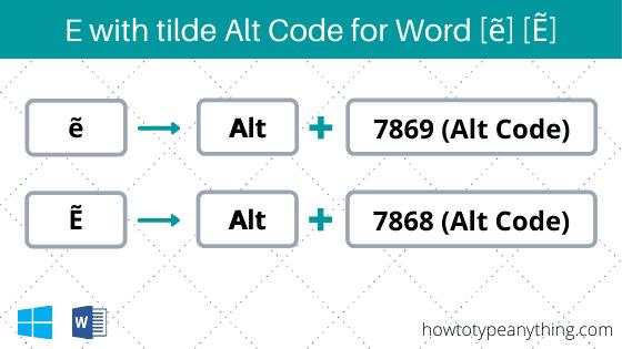ẽ with tilde alt code