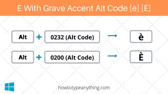 e with grave accent alt Code