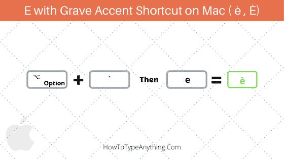 type e grave on mac keyboard