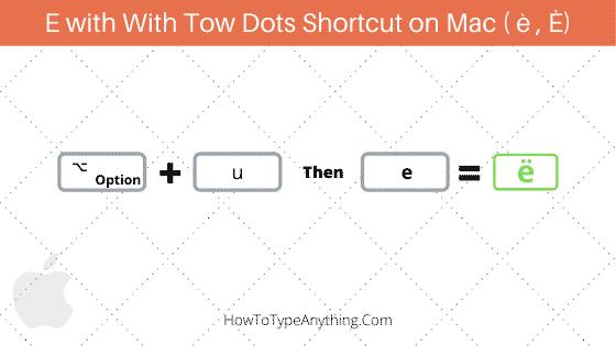e umlaut shortcut for Mac