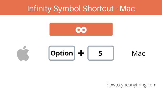 Infinity symbol shortcut Mac