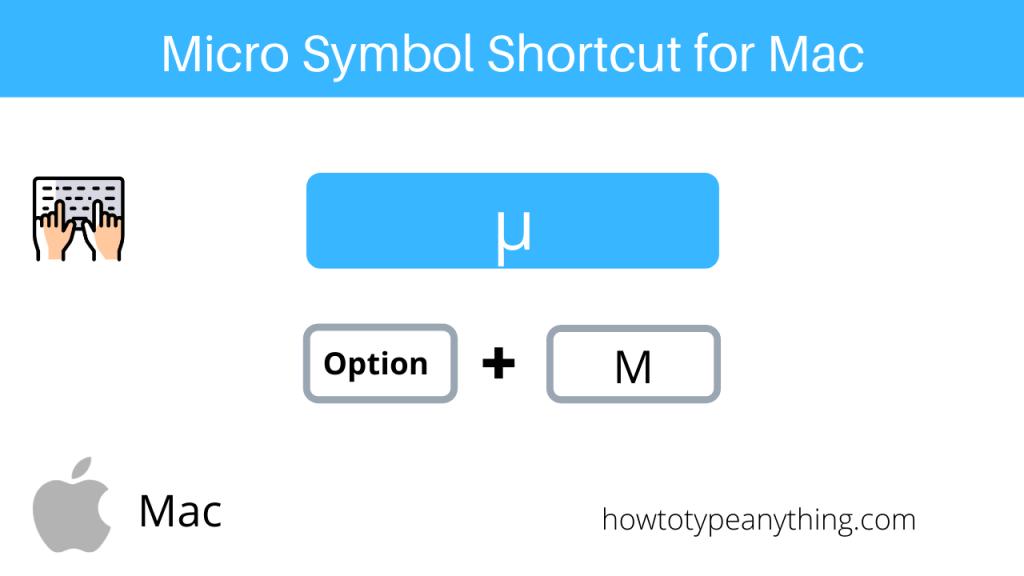 Micro Symbol Alt code shortcut for Mac