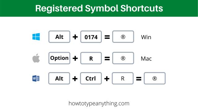 Registered Trademark Symbol Shortcuts