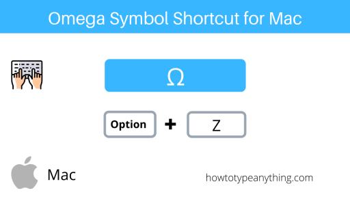 Omega sign shortcut Mac