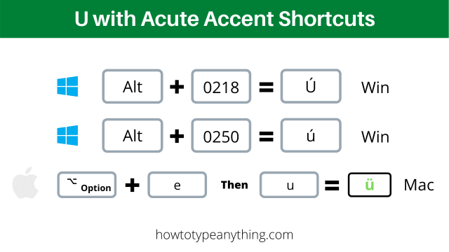 typing u acute with shortcuts and alt codes